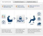 Menelisik Cara Kerja Paypal Sebagai Alat Pembayaran Online